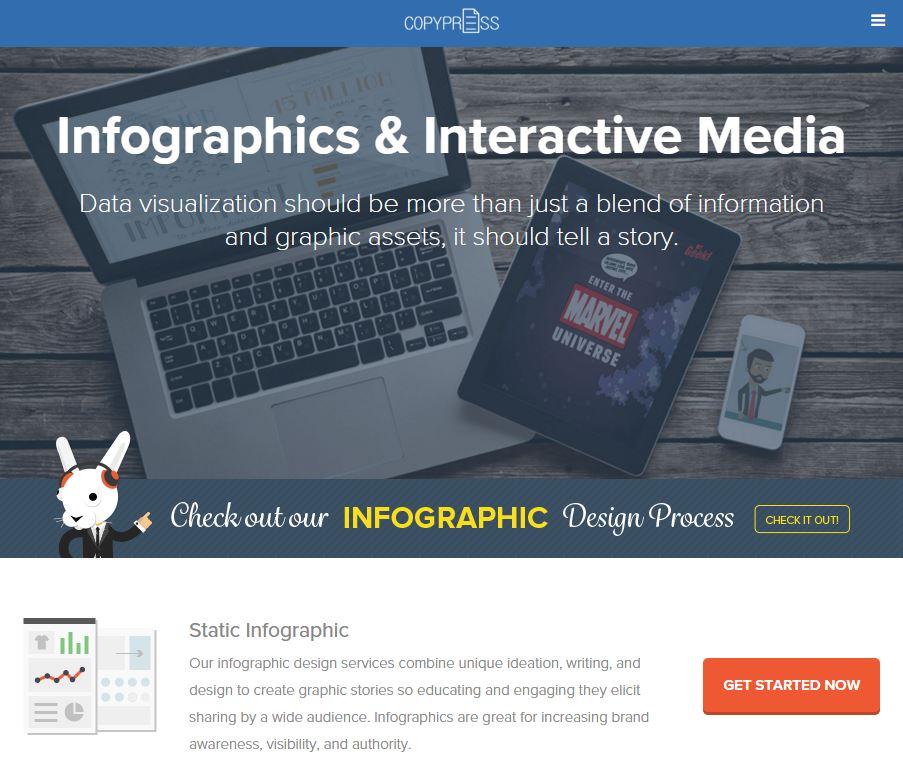 Infographics & Interactive Media