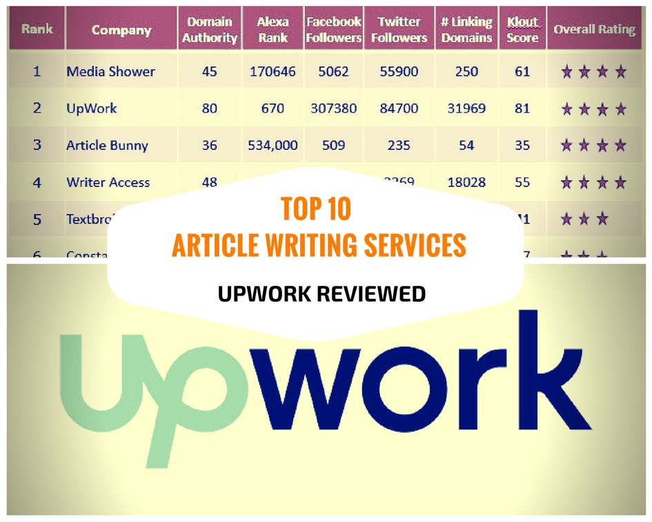 High quality article writing service with UK and US writers