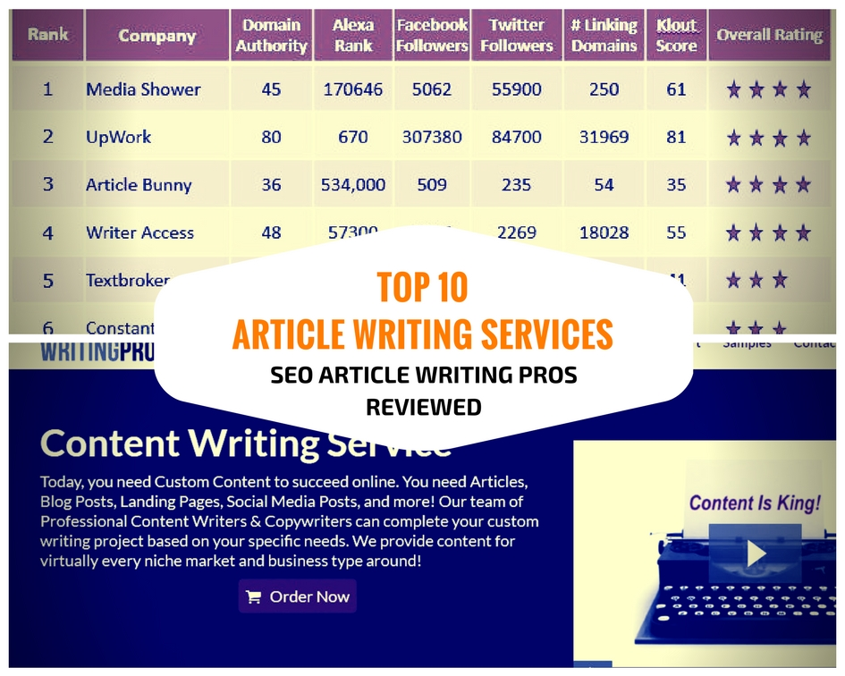 SEO Writing Service