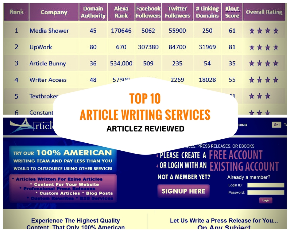best writing service review My picks for the top three legit essay writing services include those features and more but which one is the right one.