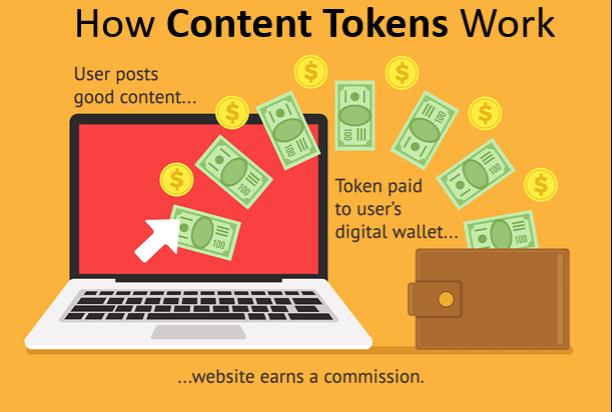 How content token works