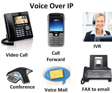 VoIP in The Healthcare Industry