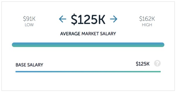 Average Salary For A Product Manager Nationwide