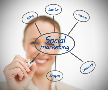 Inbound marketing is effective, but must be set up properly