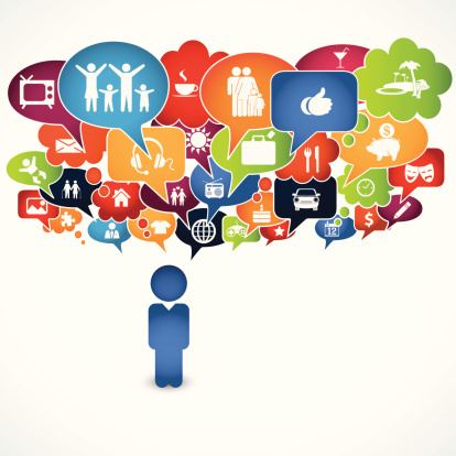 sharing on social media is an important part of an Inbound marketing plan