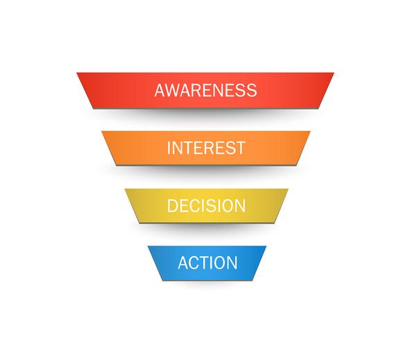 B2B marketing communication