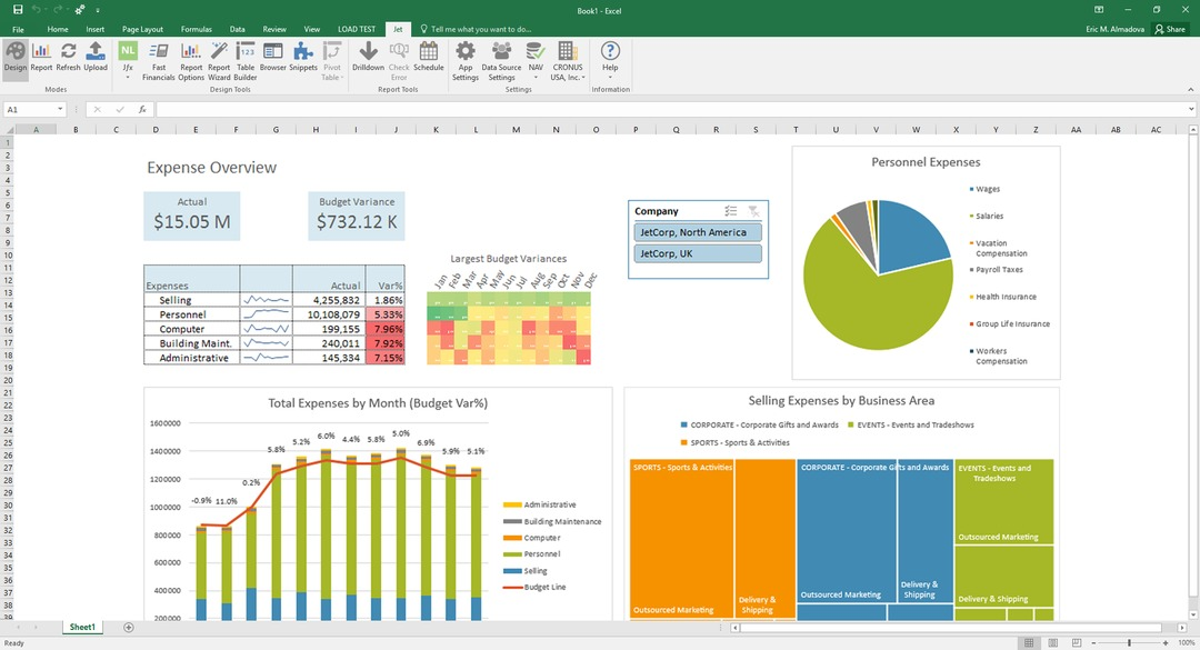 Expense Overview excel dashboard.