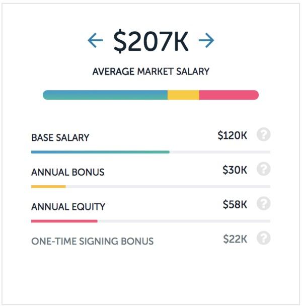 Paypal jobs