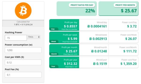 Best Bitcoin Calculators for Investors - Bitcoin Market Journal