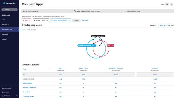 Productiv compare apps screenshot.