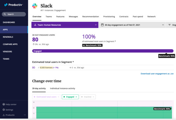Slack screenshot change over time.