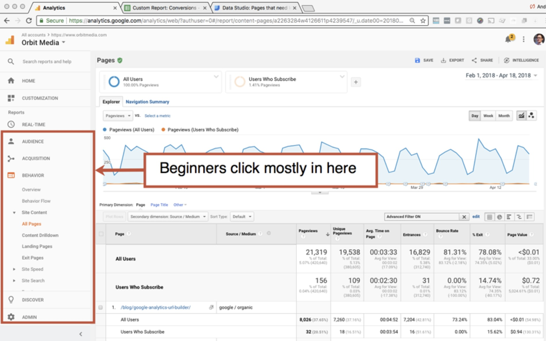 Google analytics screenshot.