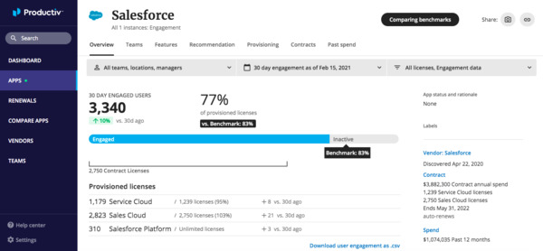 Productiv Salesforce screenshot.