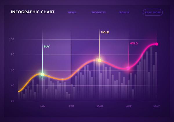Infographic chart.