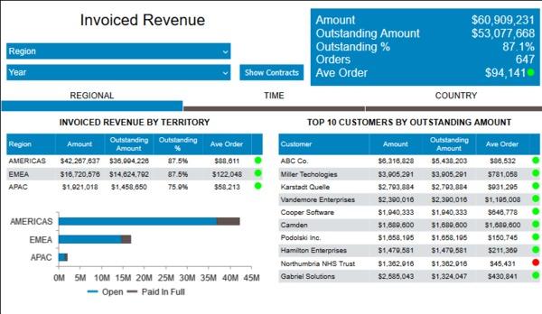 Invoiced revenue screen shot.