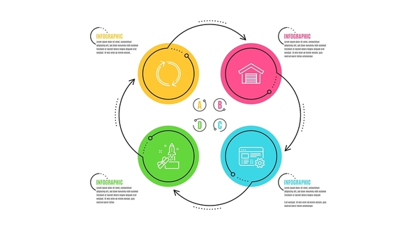 Infographic showing the innovation life cycle.