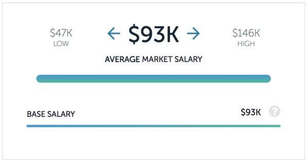 GrubHub vs  Instacart: Who Pays More? | Paysa