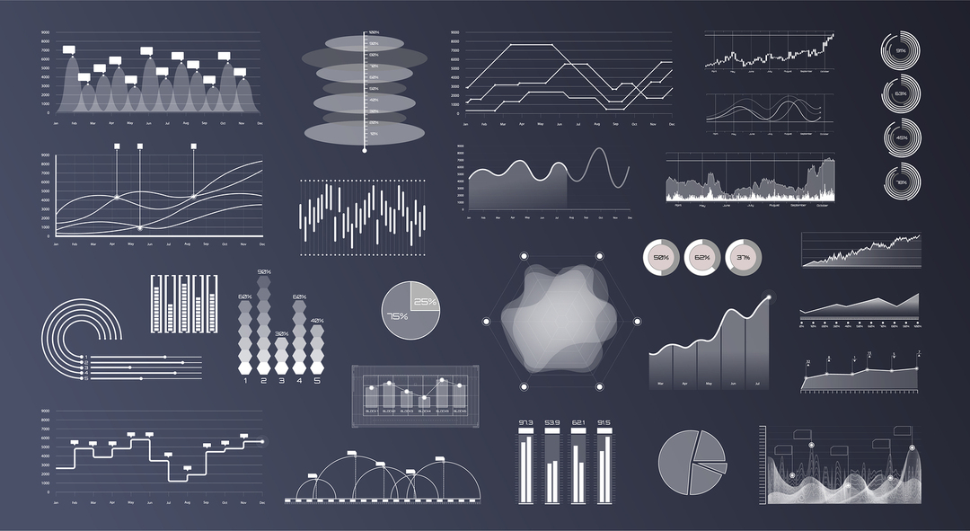 Various types of charting for financial data storytelling